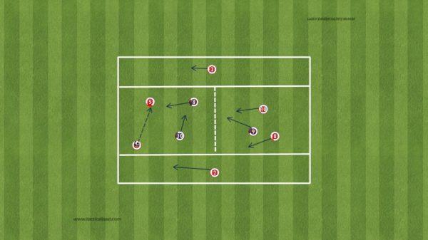 5 – Rondos – 6 v 3 – Cambio di posizione – ANIMAZIONE 2